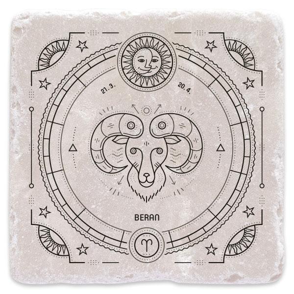 Beran - znamení zvěrokruhu